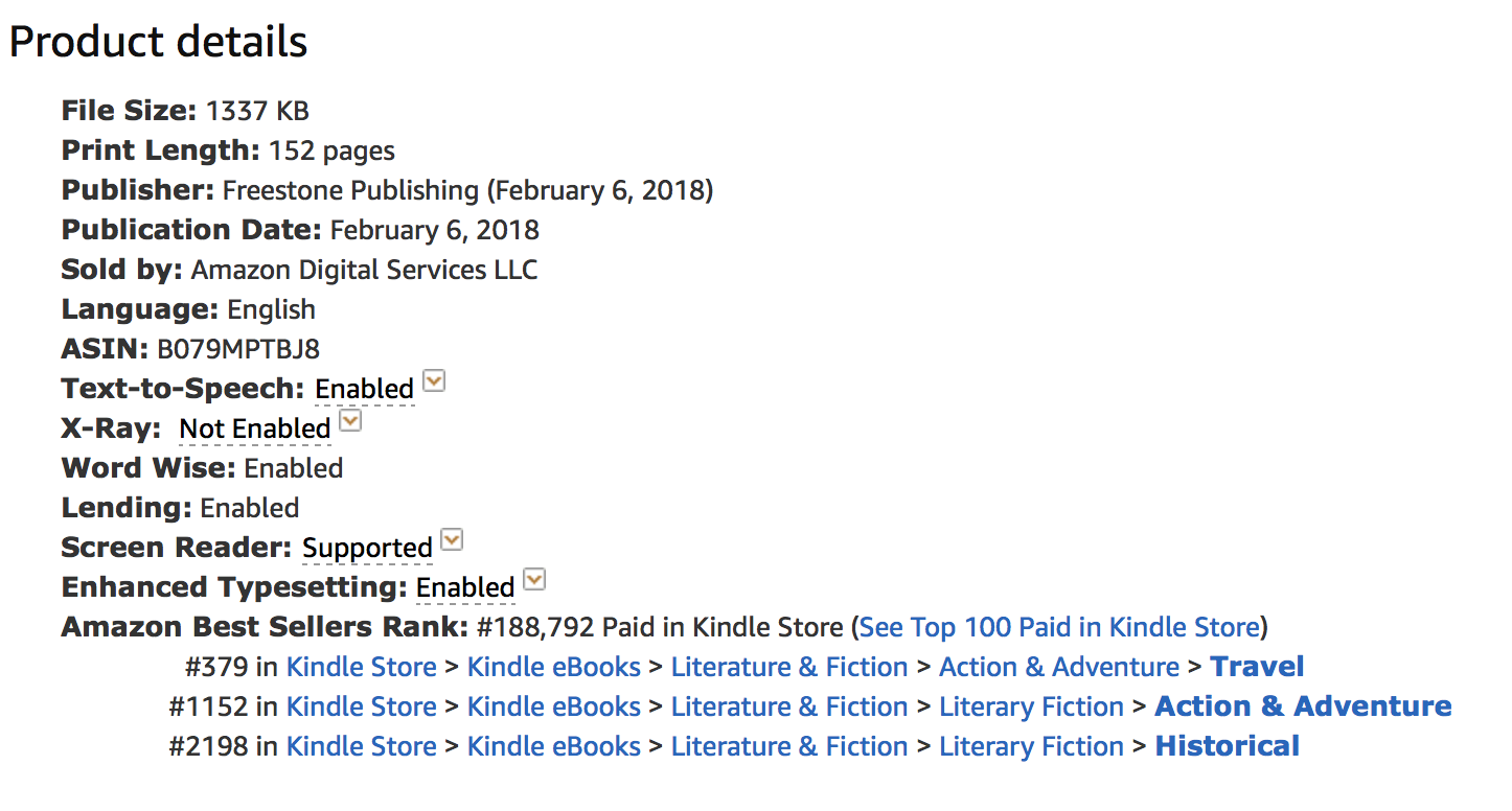 Desert Falcon kindle ranking starting place
